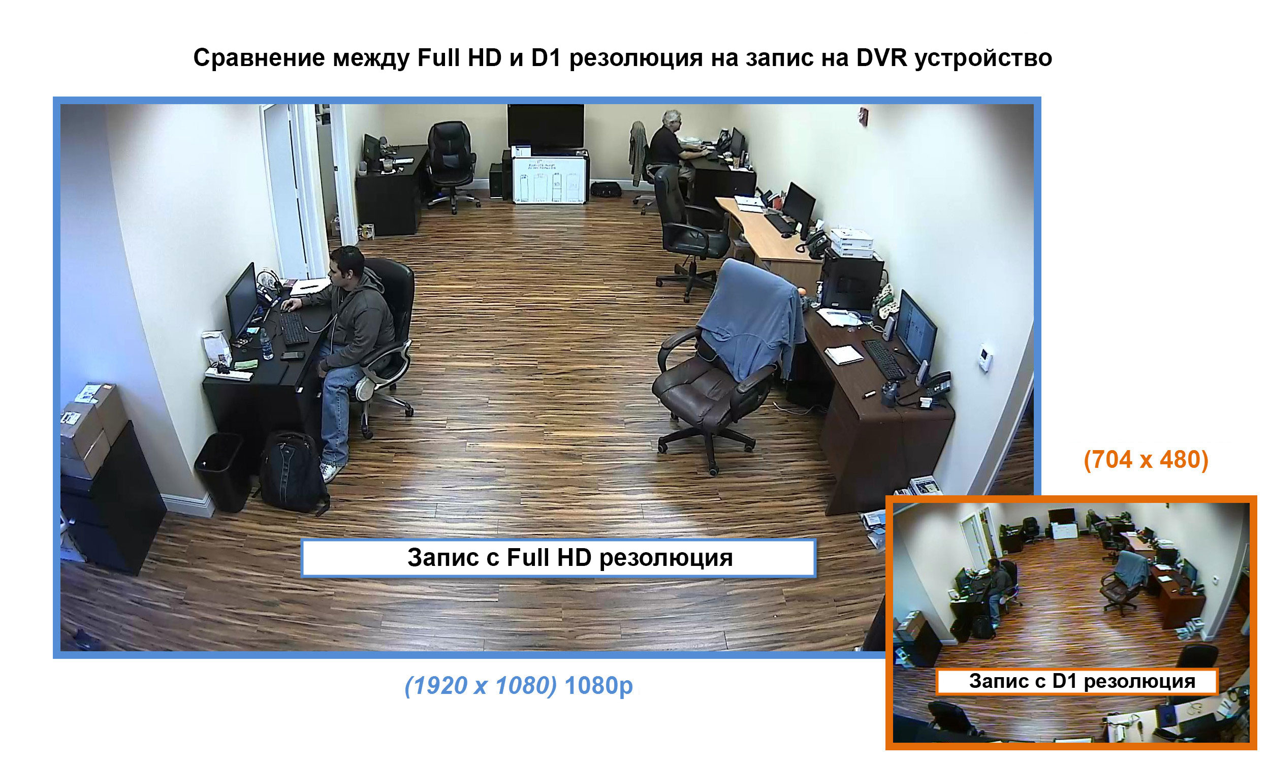 HD-TVI-1080p-vs-CCTV-Camera-D1-Resolution